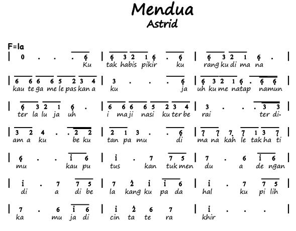 Not Angka Pianika Lagu Mendua - Astrid