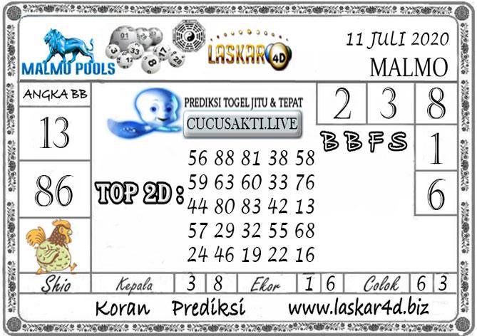 Prediksi Togel MALMO LASKAR4D 11 JULI 2020