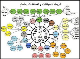 خطاطة الديانات و المذاهب و الطوائف الدينية
