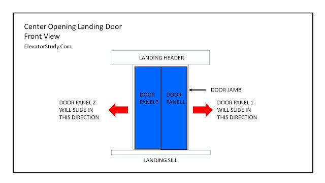 center opening door- elevatorstudy.com