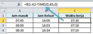 Contoh Rumus Excel Menghitung Jam Kerja Karyawan