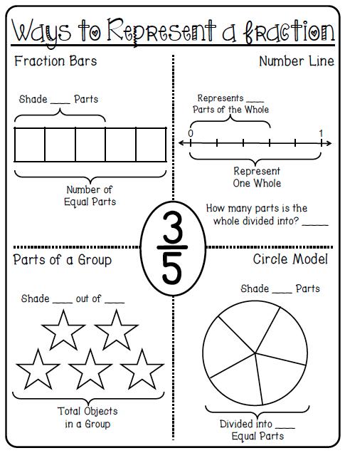 80 fraction printables create teach share. Black Bedroom Furniture Sets. Home Design Ideas