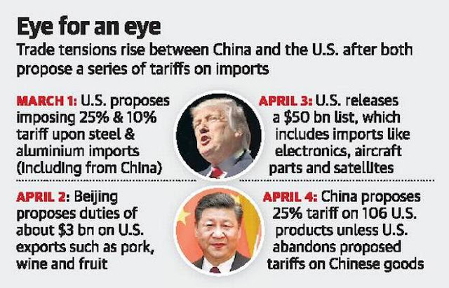 China-imposes-fresh-tariffs-on-U.S.-goods