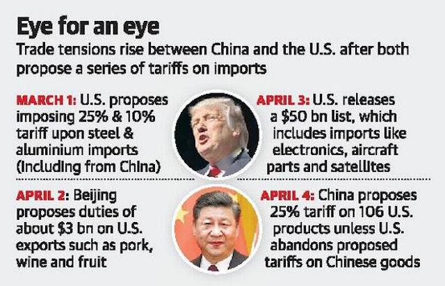 China-imposes-fresh-tariffs-on-U.S.-goods
