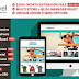 Nextlevel Responsive and Retina Ready Magento Theme