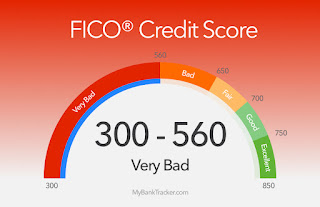 credit cards for bad credit score