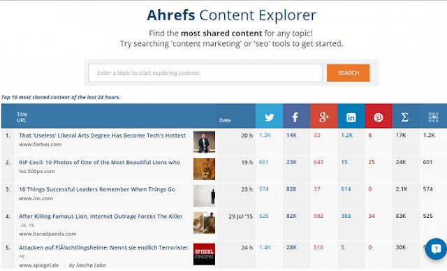 Tính năng content explorer ahrefs