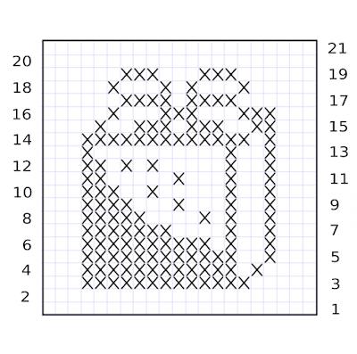 Filet Crochet Gift Box - Pacco Regalo a Filet