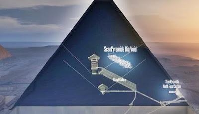 Benarkah Ada Takhta Besi di Ruang Kosong Piramida Agung?