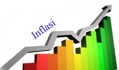 Pengertian Inflasi, Penyebab, Jenis, Dampak dan Cara mengatasi inflasi