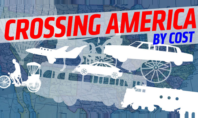 Crossing America by Cost
