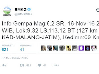 Gempa 6,2 SR di Malang Tidak Berpotensi Tsunami