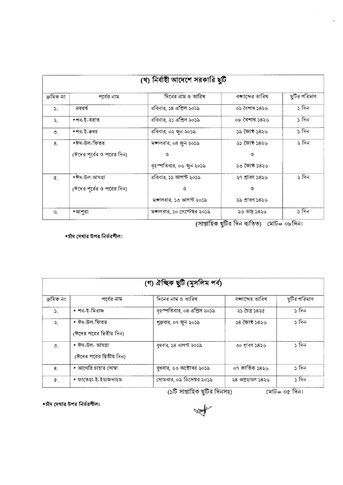 Government of the People's Republic of Bangladesh  2019 holidays list