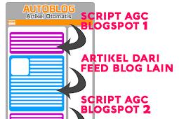 Panduan AGC Blogspot Lengkap
