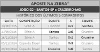 LOTECA 712 - HISTÓRICO JOGO 02