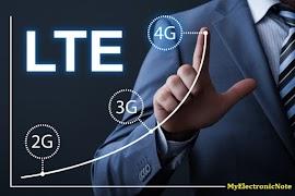 Mengenal Layanan 3G 4G 4G-LTE 5G