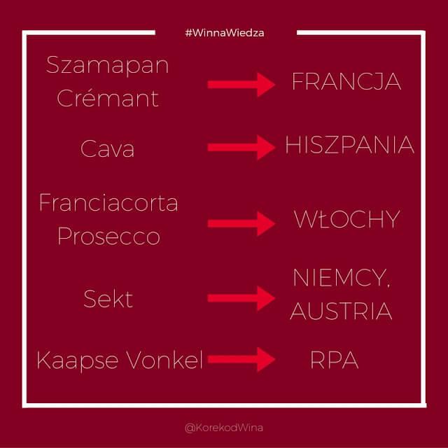 gdzie robi się wina musujące