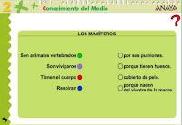http://www.ceiploreto.es/sugerencias/A_1/Recursosdidacticos/SEGUNDO/datos/03_cmedio/03_Recursos/actividades/03/act2.htm