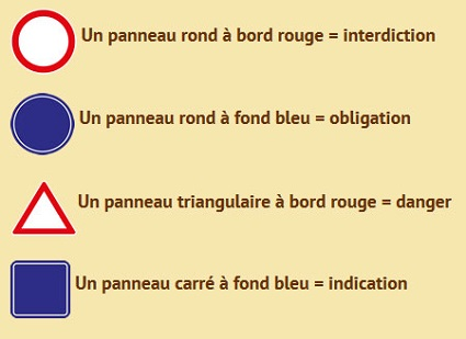 tics en fle la route vocabulaire signalisation routi re s curit routi re. Black Bedroom Furniture Sets. Home Design Ideas