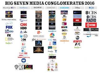 Media Monopoly - 2016