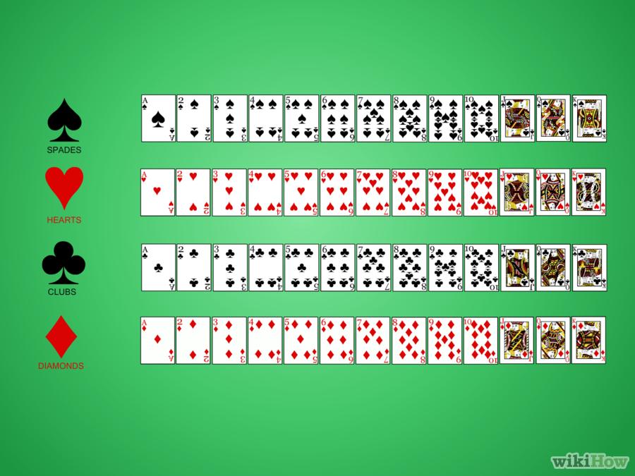 Cara Bermain Poker Yang Benar Dan Peraturan Bermain Poker