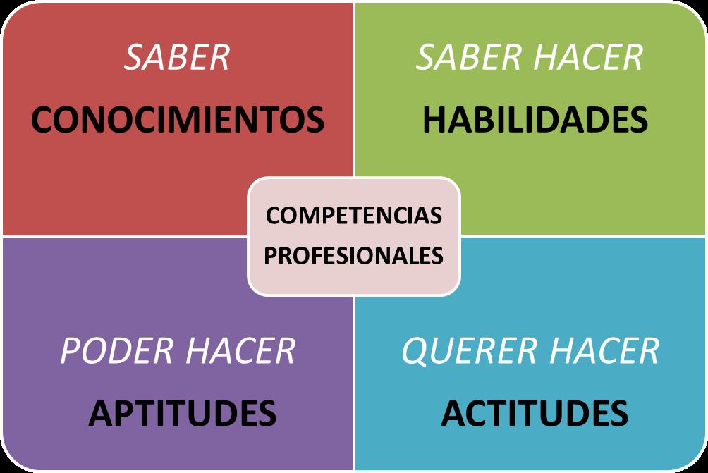 evaluaci u00d3n para el aprendizaje  las competencias de los alumnos y su evaluaci u00d3n