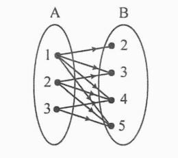 Pembahasan soal un matematika smp 2017 no 6 10 cara ono perhatikan diagram panah disamping ccuart Images