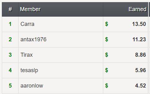 scarletclicks top offers earning