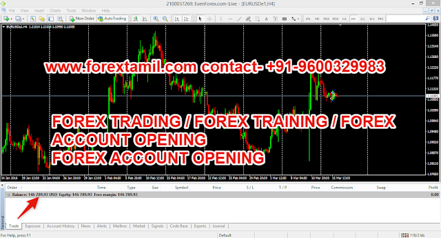 Currency Trading How To,Foreign Exchange Trading Online,What Is Foreign Exchange Rate,Trade Foreign ,Currency Online