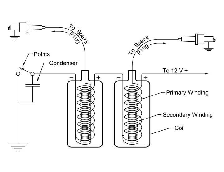 slash wire diagram 1957 chevy 210 wiring harness 1957 trailer wiring diagram for 1957 thunderbird wiring diagram