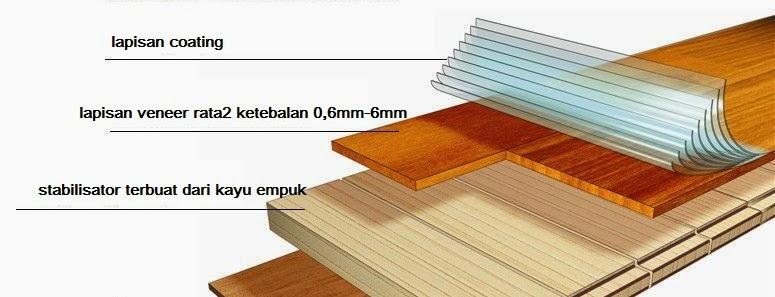 rumah lantai kayu engginerr