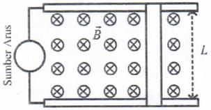 batang logam sumber arus