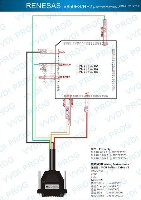 RENESAS V850ES/HF2