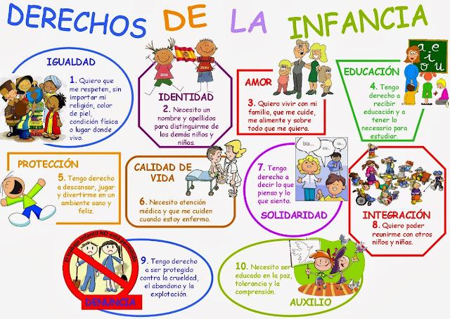 Resultado de imagen de cuentos para el dia de los derechos del niño-el juego