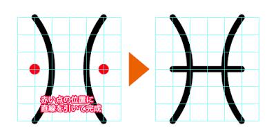 うお座マークの作り方2
