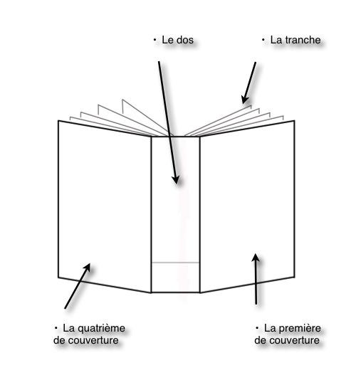 cdi coll ge louis braille a la d couverte du livre quiz n. Black Bedroom Furniture Sets. Home Design Ideas