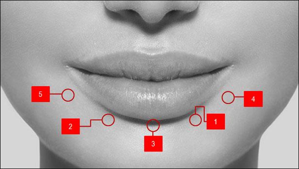 Arti Kedutan Bibir Bawah