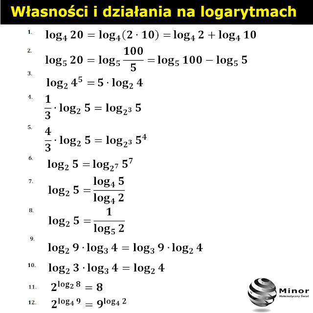 Własności i działania na logarytmach