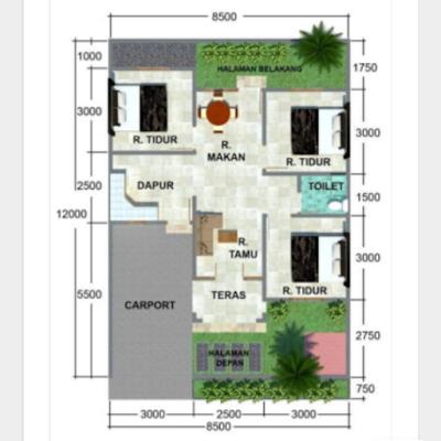 rancangan rumah minimalis tipe 36
