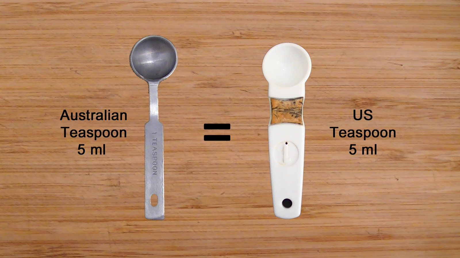 Tablespoon Size