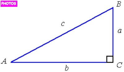 right triangle in real life right triangle
