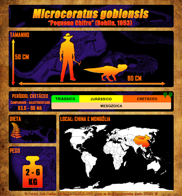 Dados básicos Microceratus
