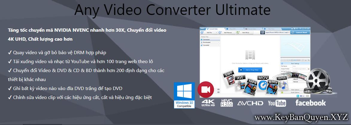 Any Video Converter Ultimate 6.2.8 Full Key, Chuyển đổi Video , Ghi đĩa DVD với Menu đẹp ,Tải Video từ Internet, Loại bỏ bảo vệ DRM
