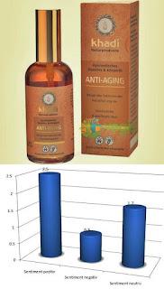pareri forum khadi ulei antiage cu plante ayurvedice