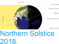 https://sciencythoughts.blogspot.com/2018/06/northern-solstice-2018.html