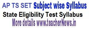 AP TS SET 2018 Syllabus Subject wise and Paper I & II SET Exam Pattern