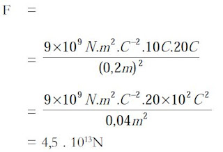 Pengertian dan Rumus Bunyi Hukum Coulomb serta Contoh Soal Hukum Coulomb