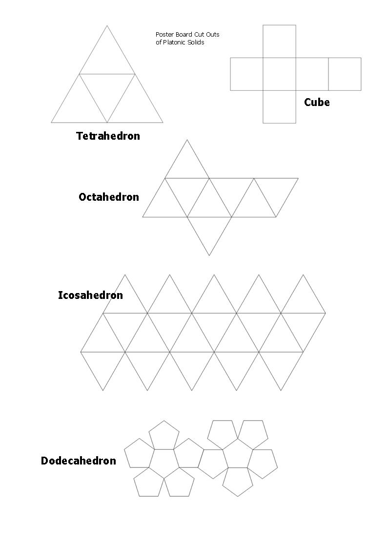 Roof Framing Geometry: Platonic Solid Stereotomic