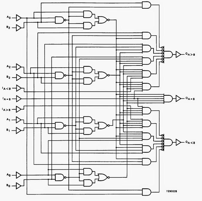 alex9ufo 聰明人求知心切: 74HC/HCT85 4-bit magnitude comparator---Verilog