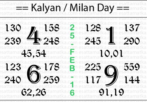 kalyan matka open today  kalyan matka chart  satta matka lucky number  kalyan matka tips tricks  matka world  number came today in kalyan matka  kalyan matka open close  kalyan matka result live